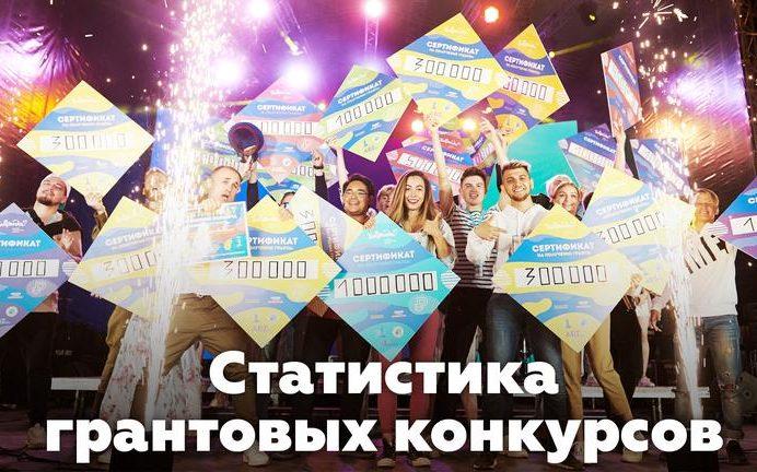 Алтайский край стал самым активным участником Всероссийского конкурса молодёжных проектов среди регионов СФО