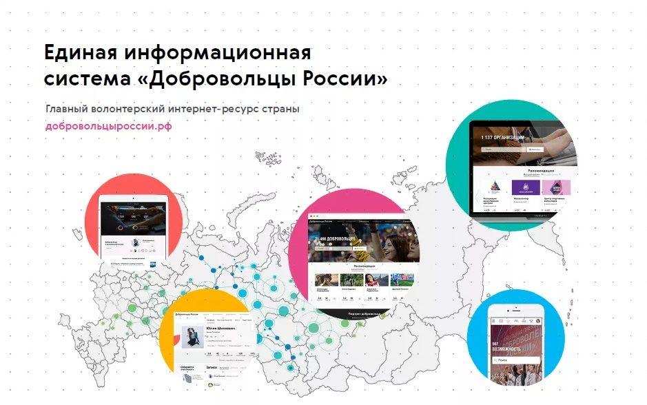 Правительство России утвердило правила функционирования для единой информационной системы «Добровольцы России»
